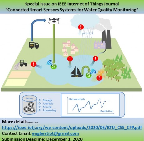 Our new special issue on Connected Smart Sensors Systems for Water Quality Monitoring in IEEE Internet of Things Journal